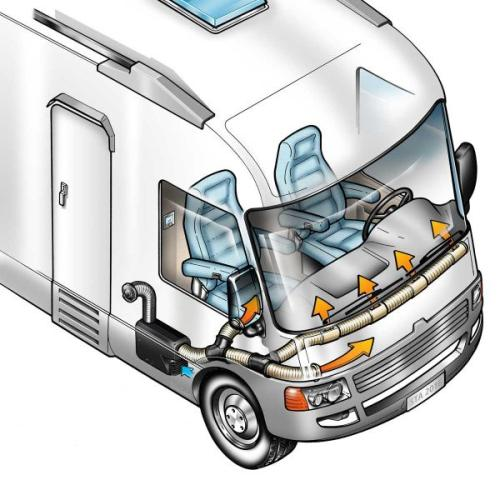 Example for the warm air distribution with a Truma VarioHeat in a RV