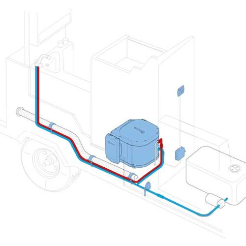 Truma Boiler Gas installation overview