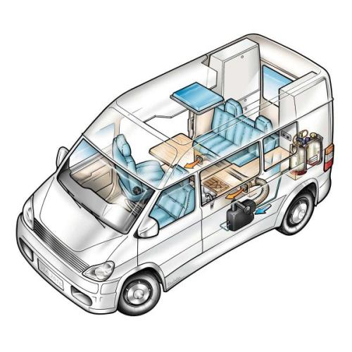 Example for the warm air distribution with a Truma VarioHeat in a van