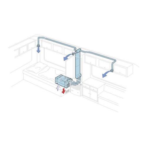 Truma Saphir cold air distribution - luxury solution