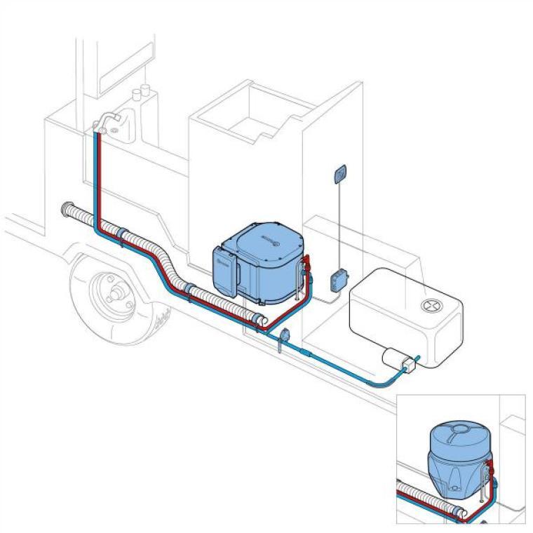 Truma Boiler installation overview
