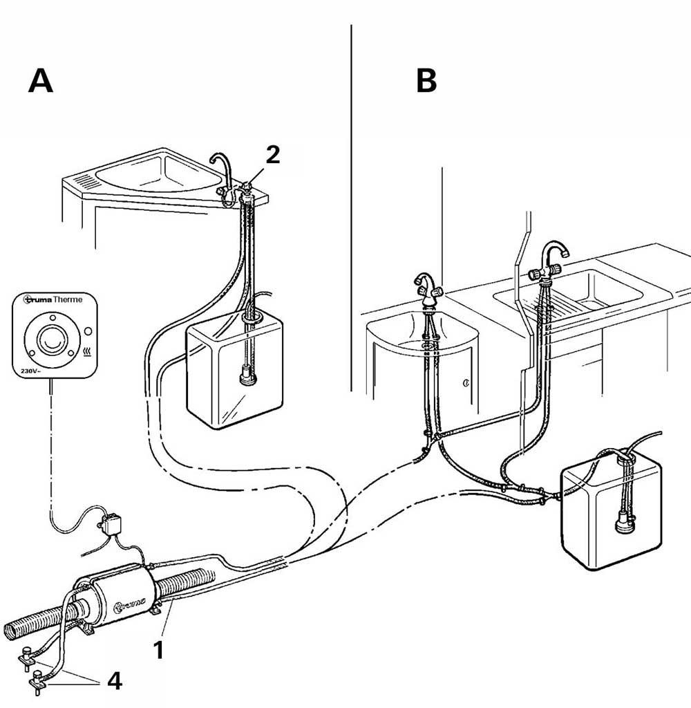 Water heaters for caravans and motor homes | Truma Caravan Heater Wiring Diagram |  | Truma