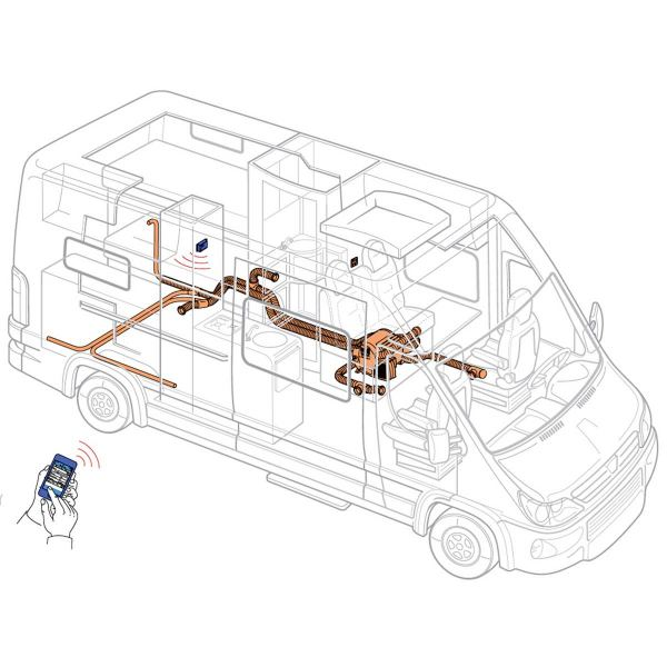 Example for the warm air distribution with a Combi heaterin a van